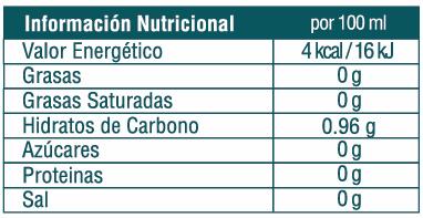 Información nutricional linda limón