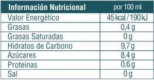 Información nutricional linda mandarina