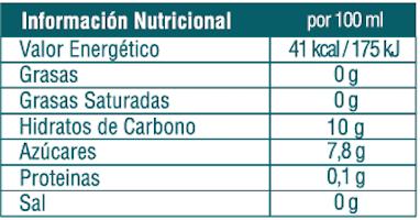 Información nutricional linda pera